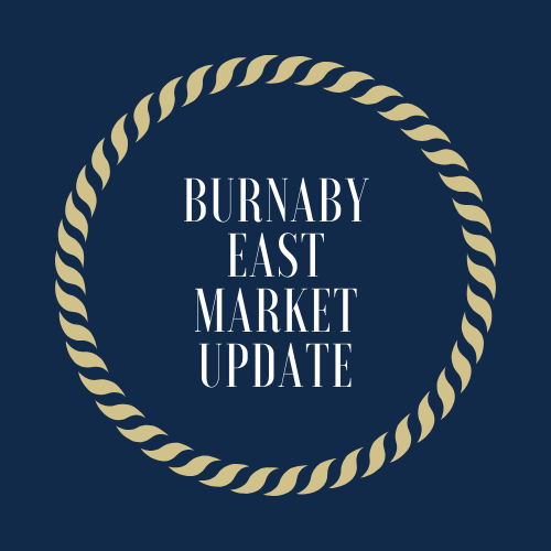 Burnaby East Market Update