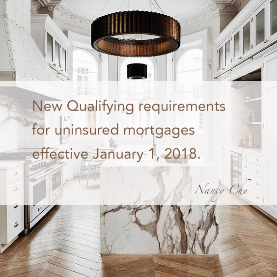 Government adds new qualifying requirements for uninsured mortgages